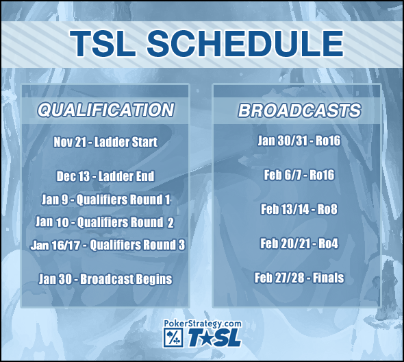 PokerStrategy.com TSL Schedule